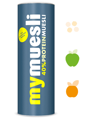muesli-category.png